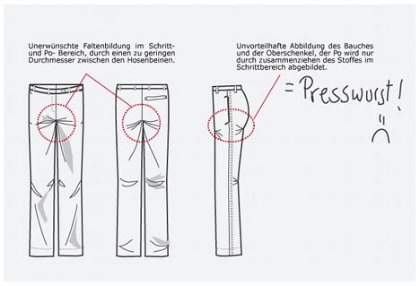 Hosenschnitte die nicht passen